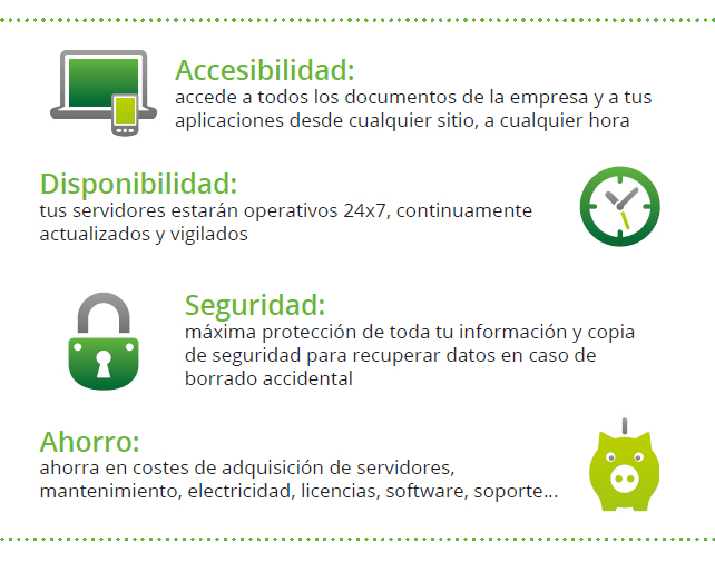 Ventajas Empresa Cloud -blog-de-acens-the-cloud-hosting-company