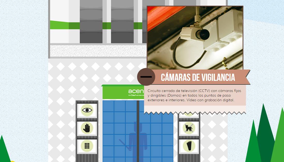 camaras-vigilancia-centro-datos-acens
