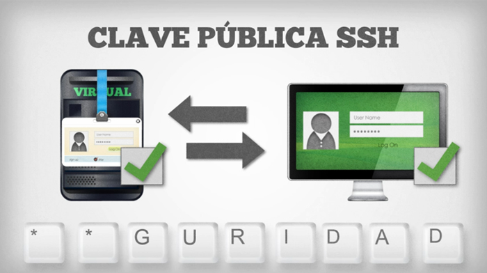 clave-publica-sshs-instant-servers-blog-acens-cloud-hosting