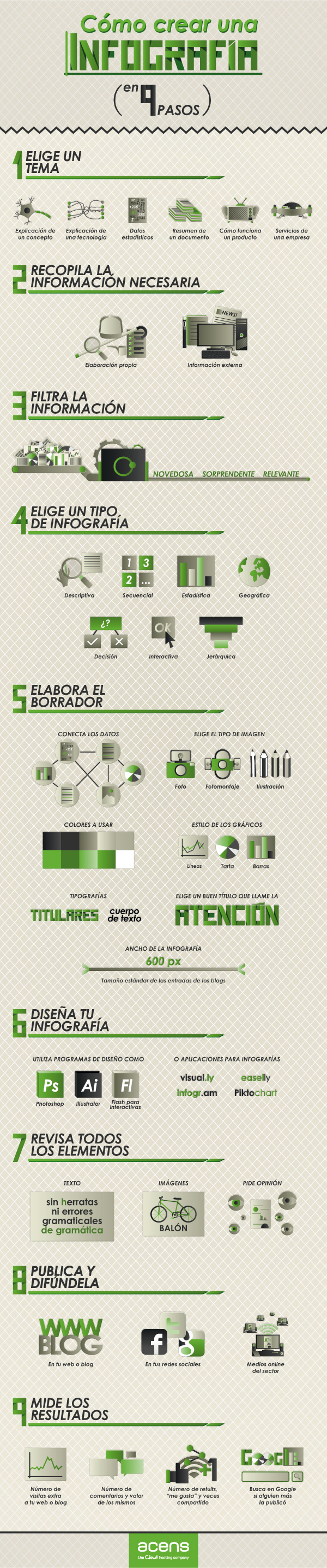 Infografía: Cómo hacer una infografía en 9 pasos