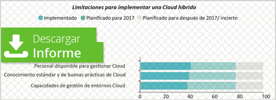 construir-cloud-hibrida-idc-emc-informe-blog-acens-cloud