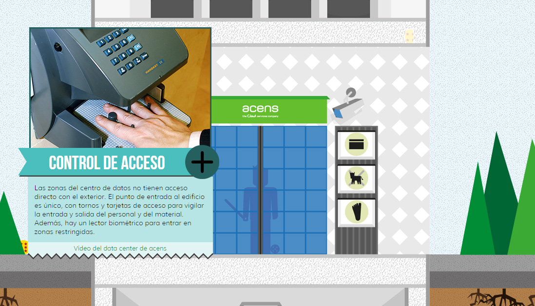 control-acceso-centro-datos-acens