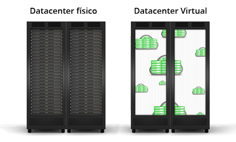 datacenter-fisico-datacenter-virtual-acens
