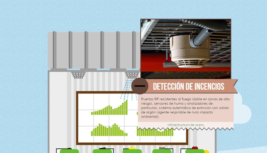 deteccion-incendios-centro-datos-acens