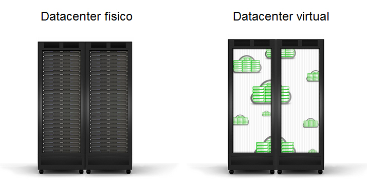 diferencia-datacenter-fisico-virtual-blog-de-acens-the-cloud-hosting-company