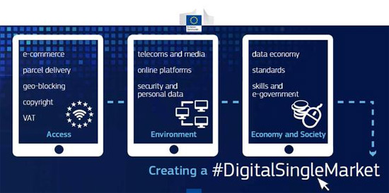 digital-single-market-blog-acens-cloud