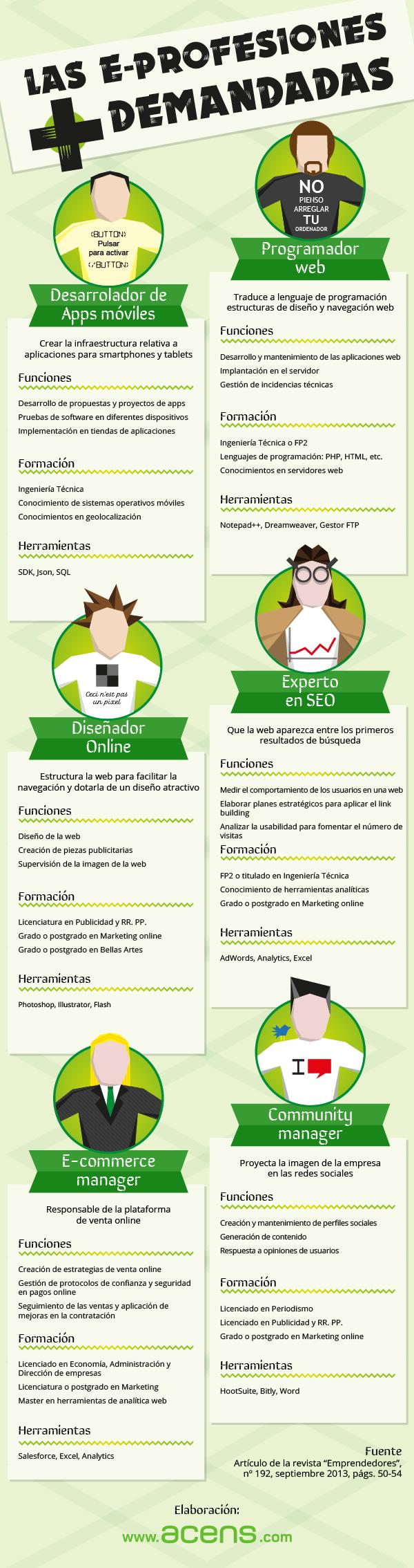 Infografía Las e-profesiones más demandadas