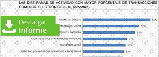 ecommerce-espana-segundo-trimestre-2015-cnmc-informe-blog-acens-cloud