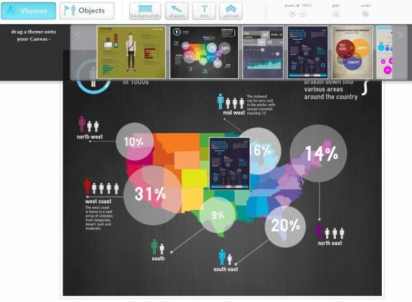 elegir plantilla para la infografia - the cloud hosting company