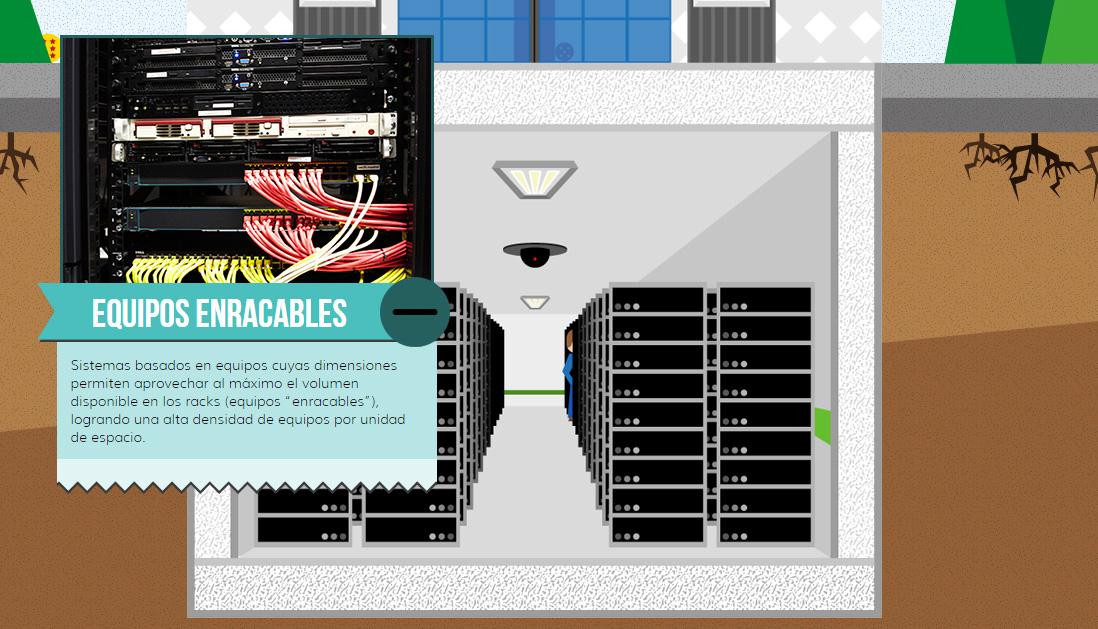equipos-enracables-centro-datos-acens
