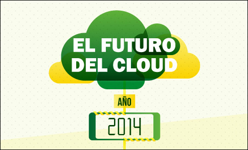 futuro-cloud-2014-blog-acens-cloud-hosting