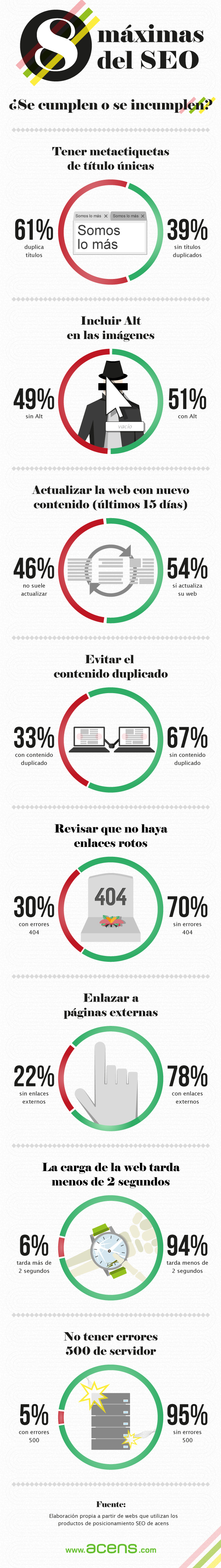 Infografía 8 máximas del SEO