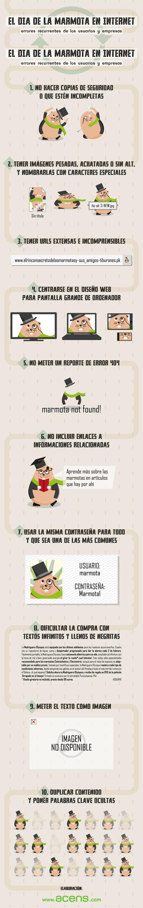 infografia-dia-de-la-marmota-acens