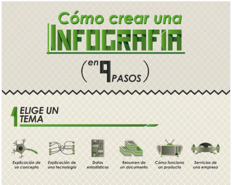 infografia en 9 pasos - blog acens the cloud hosting company