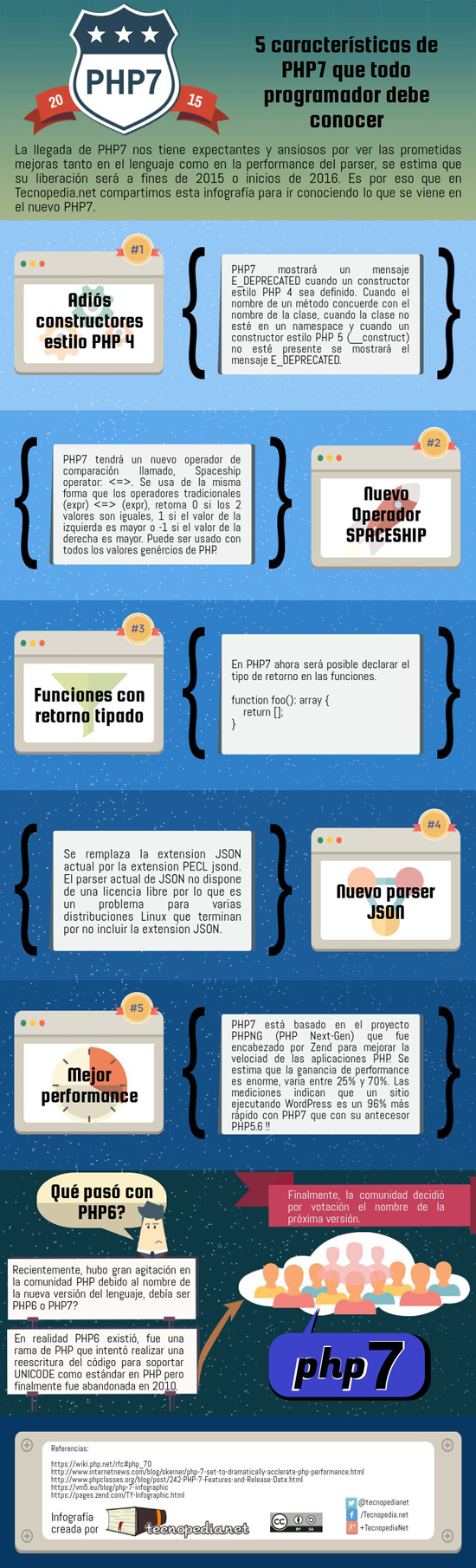 infografia-novedades-php-7-tecnopedia-acens-blog-cloud