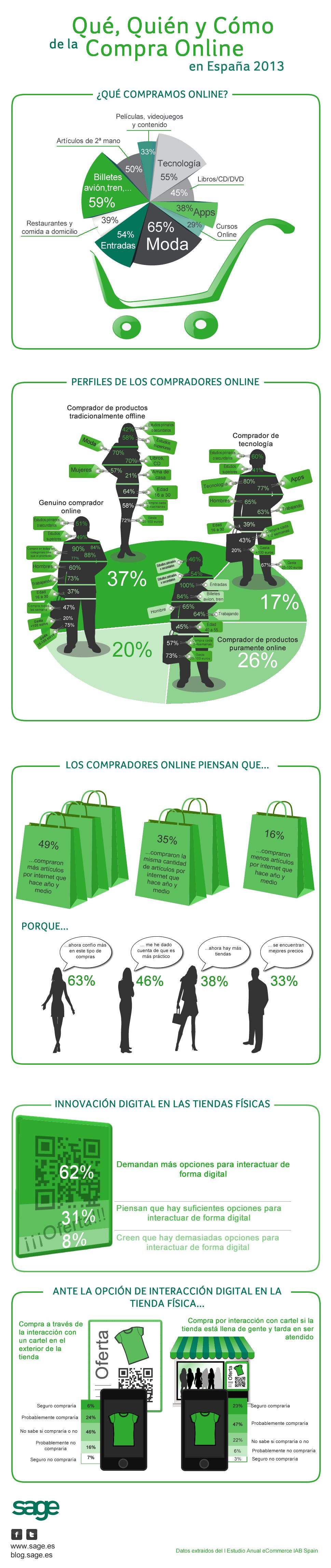 infografia-sage-compradores-online-blog-acens-cloud-hosting