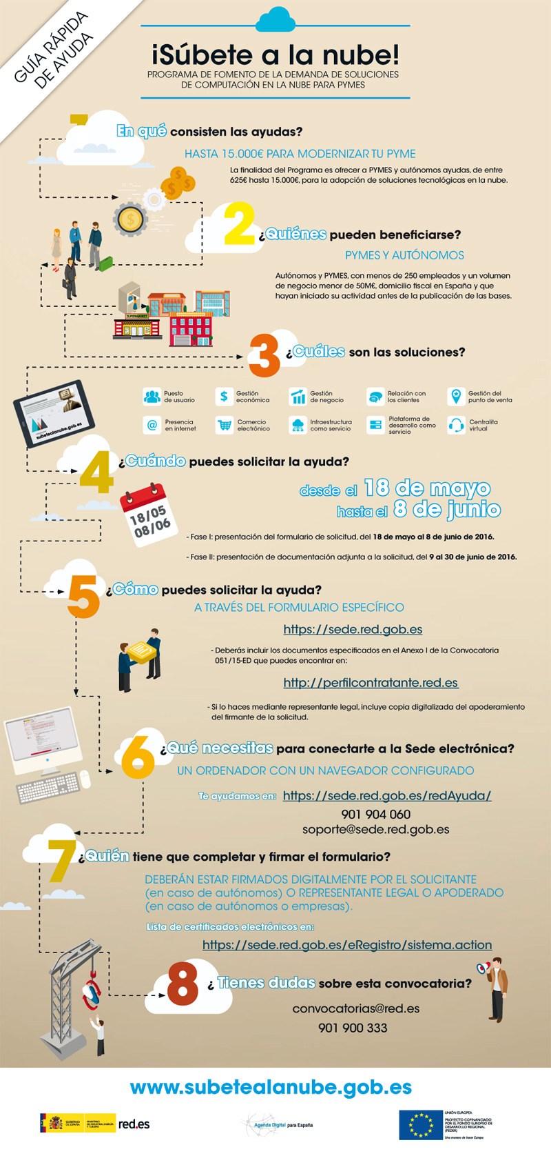 infografia-subetealanube-acens-blog-cloud