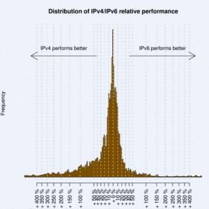 informe protocolos ip ripe