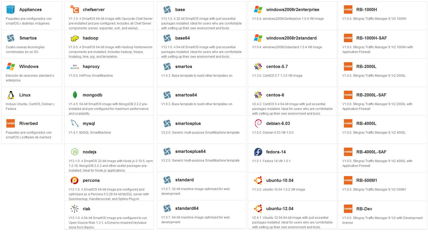 instant-servers-plantillas-aplicaciones