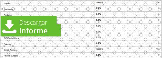 j2global-campaigner-2016-predictions-survey-informe-blog-acens-cloud