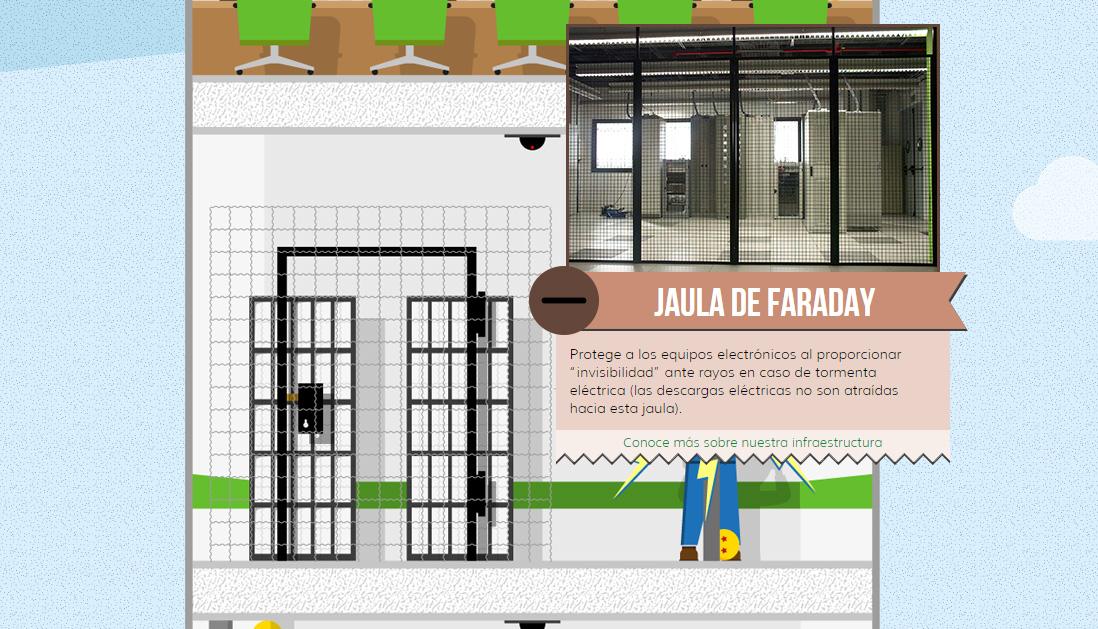 jaula-faraday-centro-datos-acens