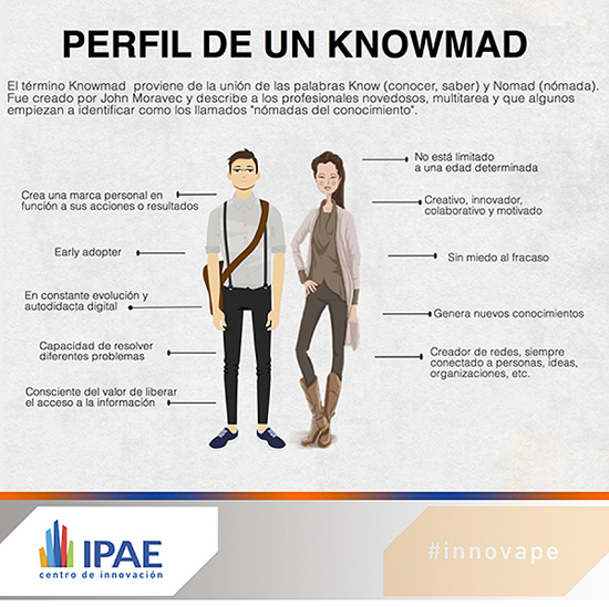 knowmads-infografia-acens-blog-cloud
