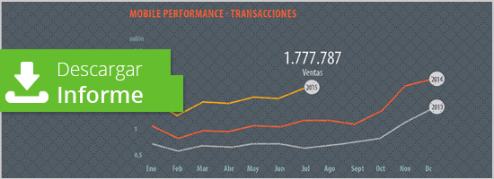 mobile-performance-barometer-2015-1-semestre-zanox-informe-blog-acens-cloud