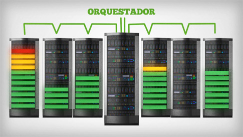 orquestador-instant-servers-blog-acens-cloud-hosting