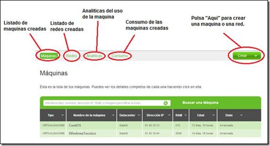 panel-administracion-instant-servers-blog-acens-cloud-hosting