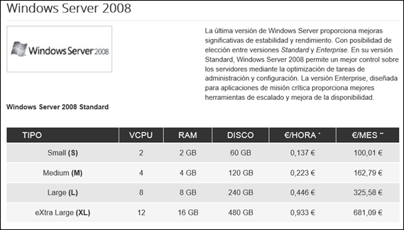 precios-instant-servers-blog-de-acens-the-cloud-hosting-company