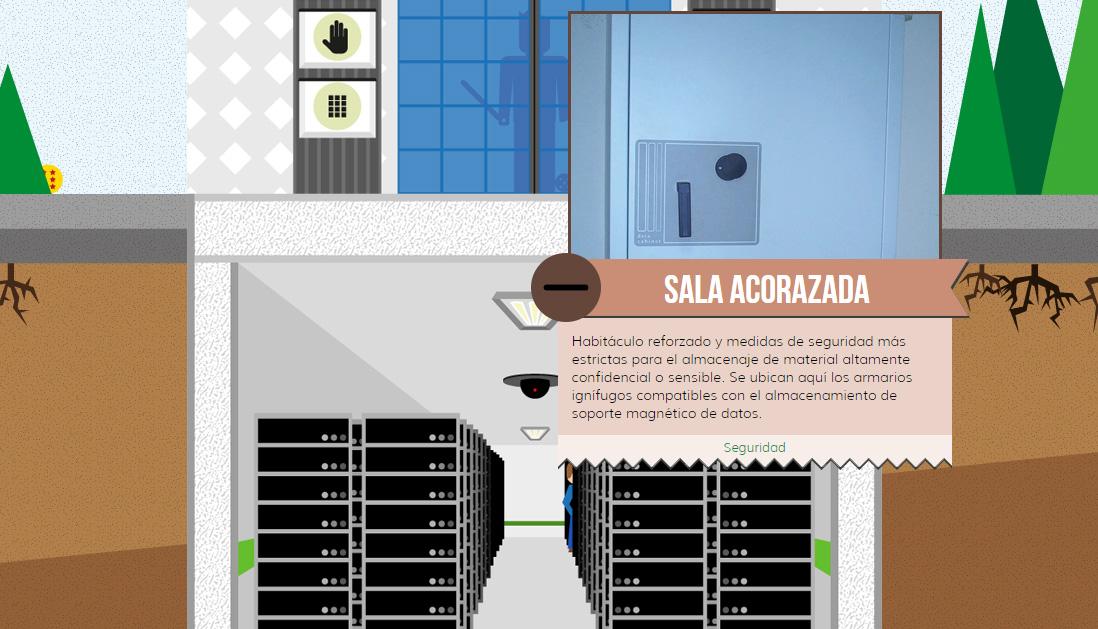 sala-acorazada-centro-datos-acens