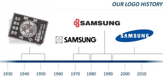 samsung-nombre-acens-blog-cloud