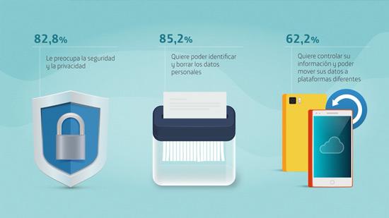 seguridad-sociedad-informacion-espana-sie-2015-telefonica-informe-blog-acens-cloud