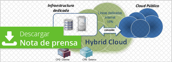 tendencias-nube-2016-ndp-acens-cloud