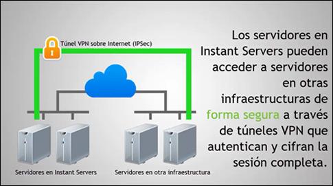 vpn-instant-servers-blog-acens-cloud-hosting